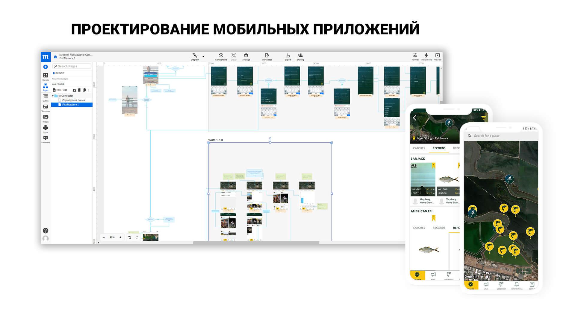 Проектирование мобильных приложений
